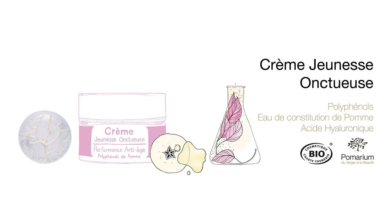 Pomarium | Crème Jeunesse Onctueuse